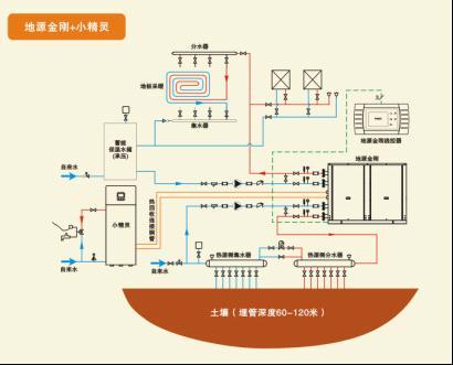 电路 电路图 电子 原理图 410_331
